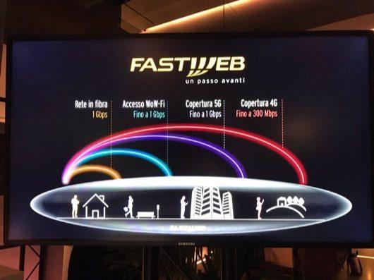 Fastweb il 5G arriverà sul balcone di casa
